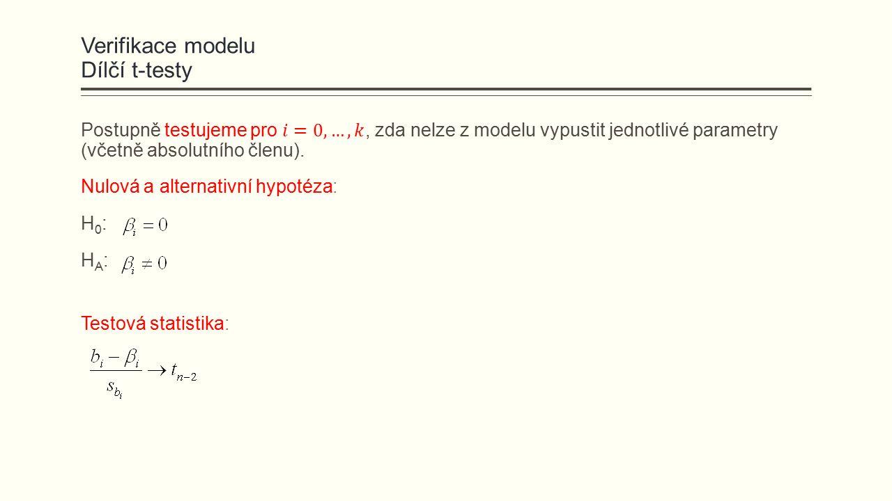 Verifikace modelu Dílčí t-testy