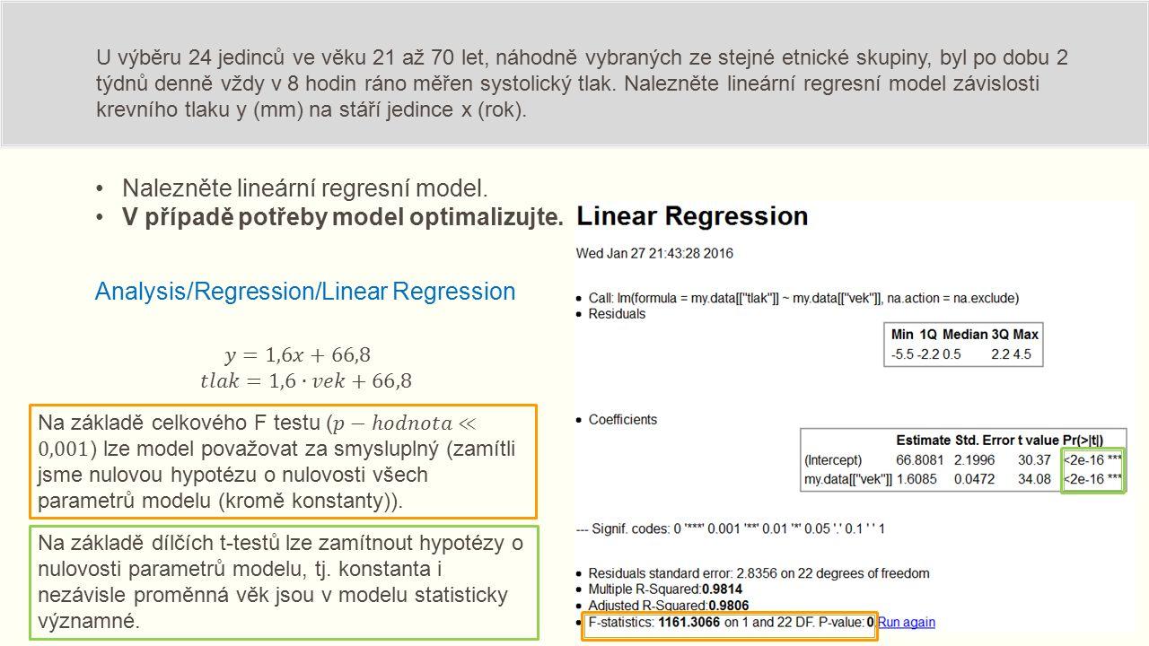 Nalezněte lineární regresní model. V případě potřeby model optimalizujte. U výběru 24 jedinců ve věku 21 až 70 let, náhodně vybraných ze stejné etnick