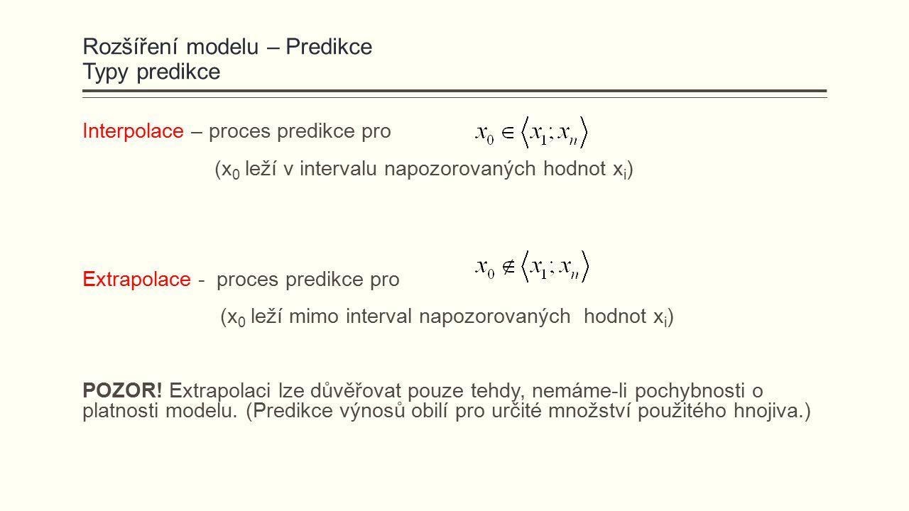 Rozšíření modelu – Predikce Typy predikce Interpolace – proces predikce pro (x 0 leží v intervalu napozorovaných hodnot x i ) Extrapolace - proces pre