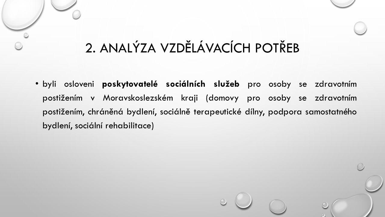2. ANALÝZA VZDĚLÁVACÍCH POTŘEB byli osloveni poskytovatelé sociálních služeb pro osoby se zdravotním postižením v Moravskoslezském kraji (domovy pro o