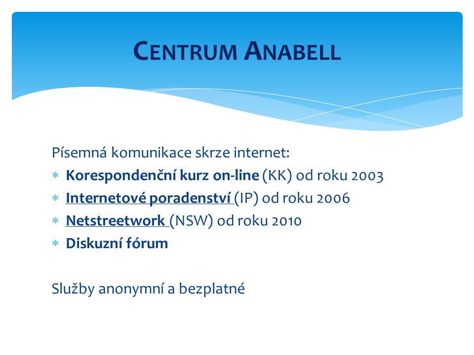Písemná komunikace skrze internet:  Korespondenční kurz on-line (KK) od roku 2003  Internetové poradenství (IP) od roku 2006  Netstreetwork (NSW) od roku 2010  Diskuzní fórum Služby anonymní a bezplatné C ENTRUM A NABELL