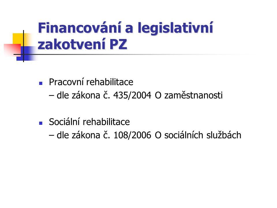 Financování a legislativní zakotvení PZ Pracovní rehabilitace – dle zákona č. 435/2004 O zaměstnanosti Sociální rehabilitace – dle zákona č. 108/2006