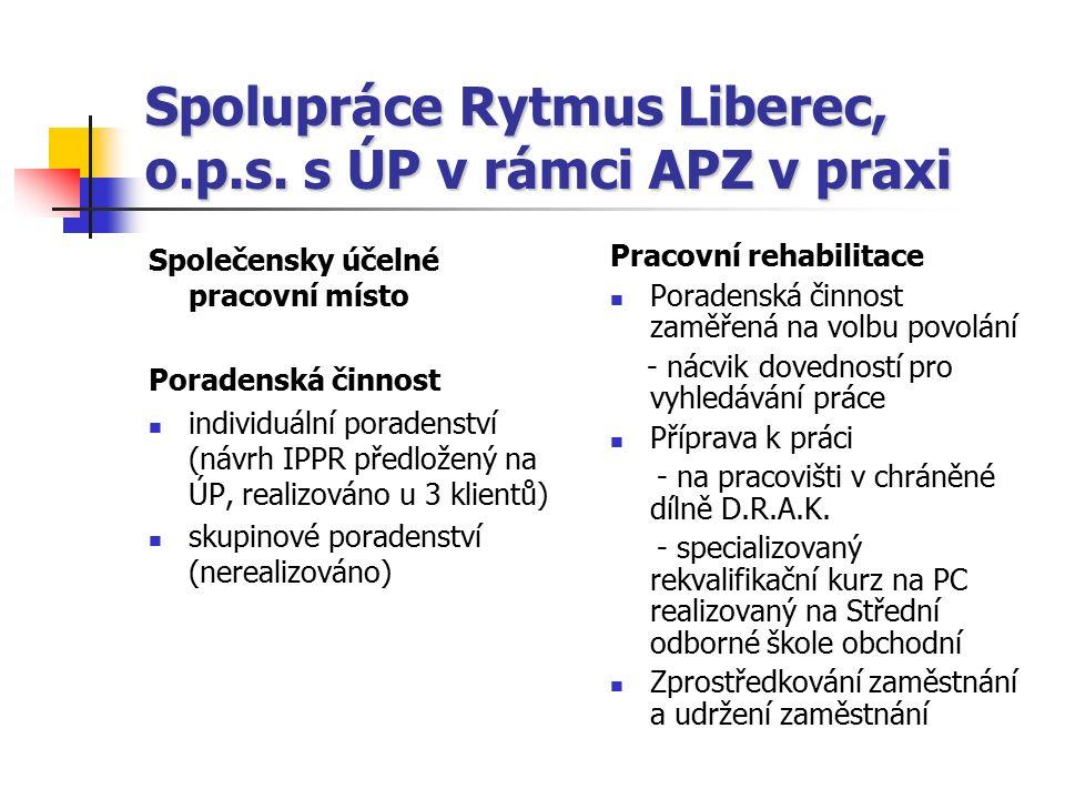 Spolupráce Rytmus Liberec, o.p.s.