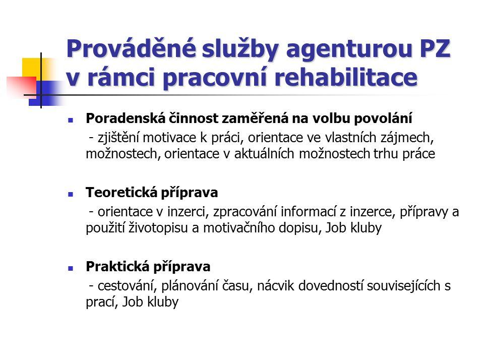 Prováděné služby agenturou PZ v rámci pracovní rehabilitace Poradenská činnost zaměřená na volbu povolání - zjištění motivace k práci, orientace ve vl
