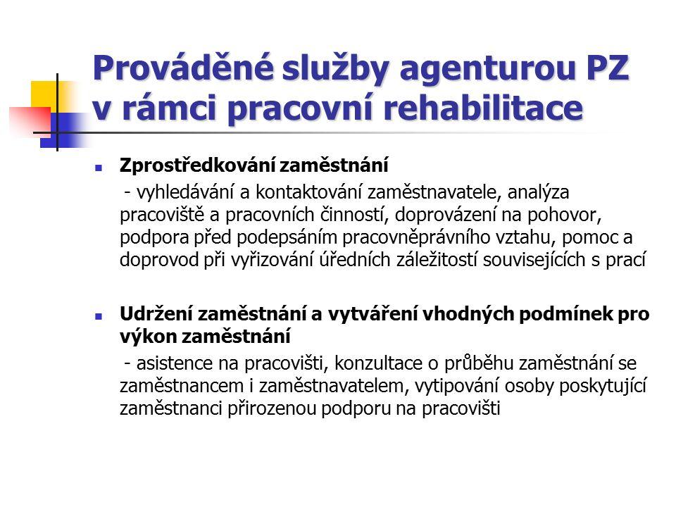 Prováděné služby agenturou PZ v rámci pracovní rehabilitace Zprostředkování zaměstnání - vyhledávání a kontaktování zaměstnavatele, analýza pracoviště