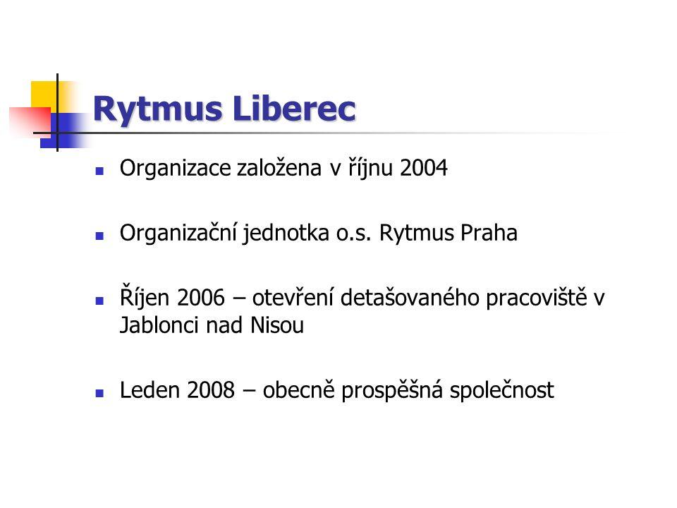 Rytmus Liberec Organizace založena v říjnu 2004 Organizační jednotka o.s. Rytmus Praha Říjen 2006 – otevření detašovaného pracoviště v Jablonci nad Ni
