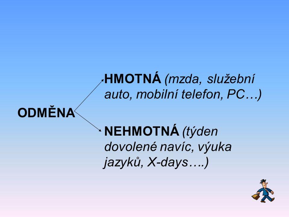 HMOTNÁ (mzda, služební auto, mobilní telefon, PC…) ODMĚNA NEHMOTNÁ (týden dovolené navíc, výuka jazyků, X-days….)