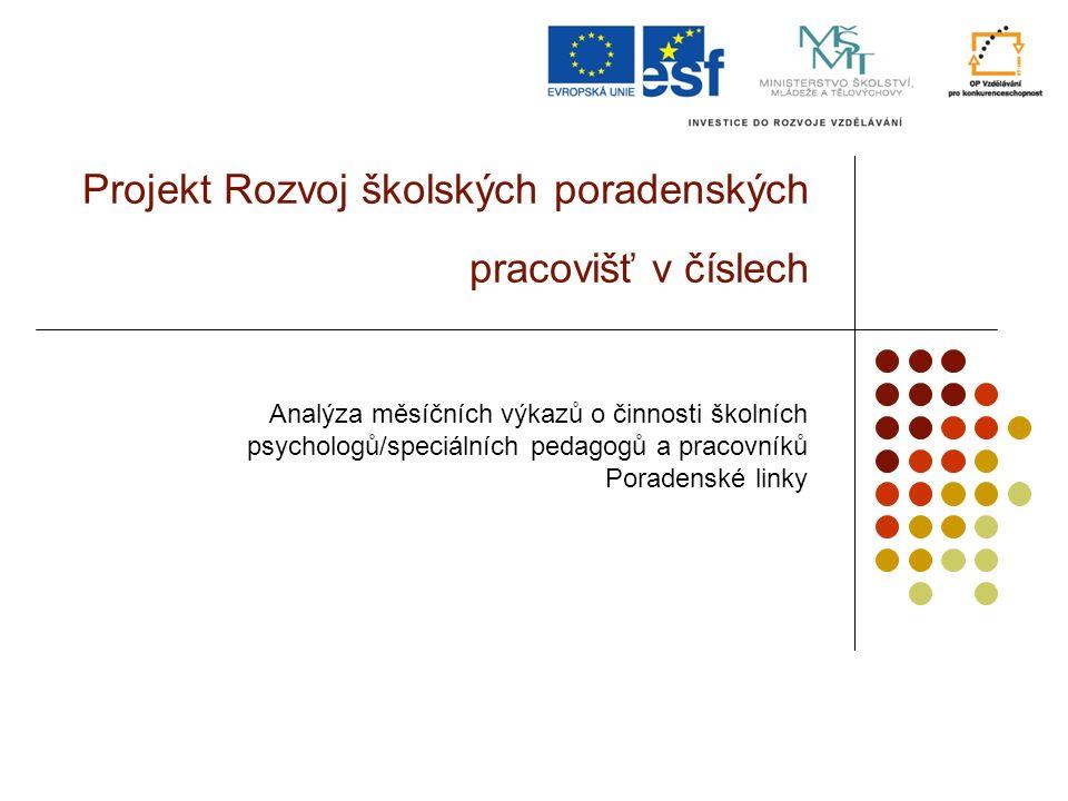 Projekt Rozvoj školských poradenských pracovišť v číslech Analýza měsíčních výkazů o činnosti školních psychologů/speciálních pedagogů a pracovníků Poradenské linky