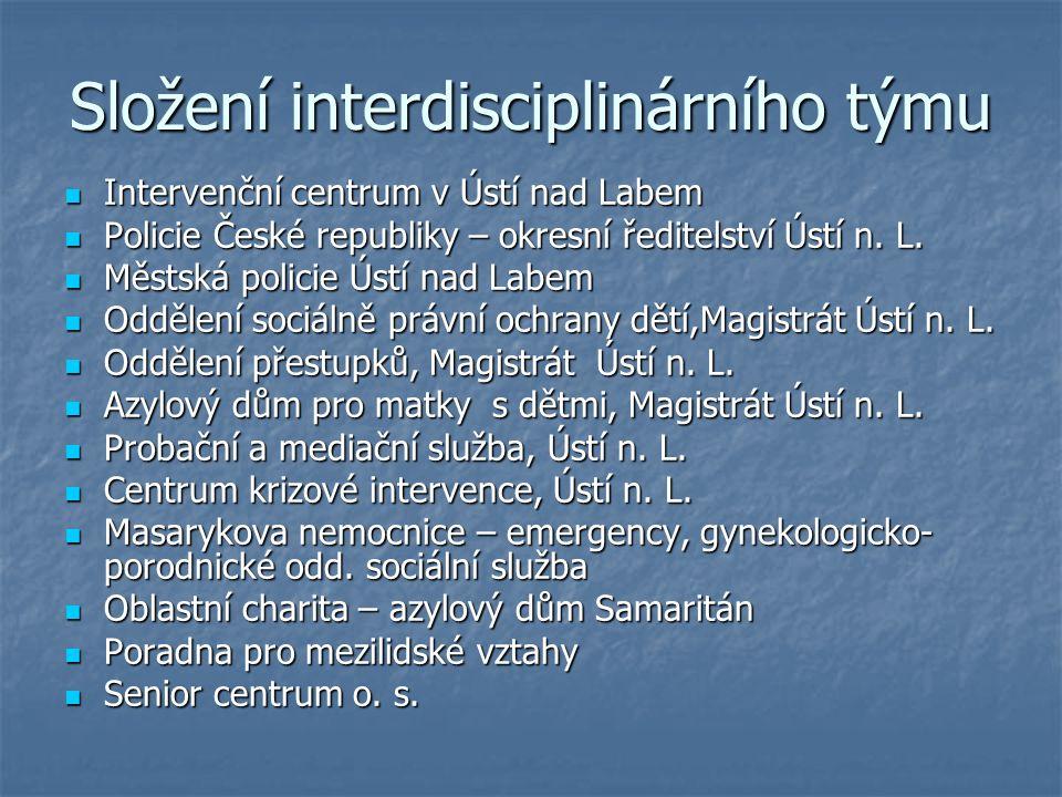 Složení interdisciplinárního týmu Intervenční centrum v Ústí nad Labem Intervenční centrum v Ústí nad Labem Policie České republiky – okresní ředitelství Ústí n.
