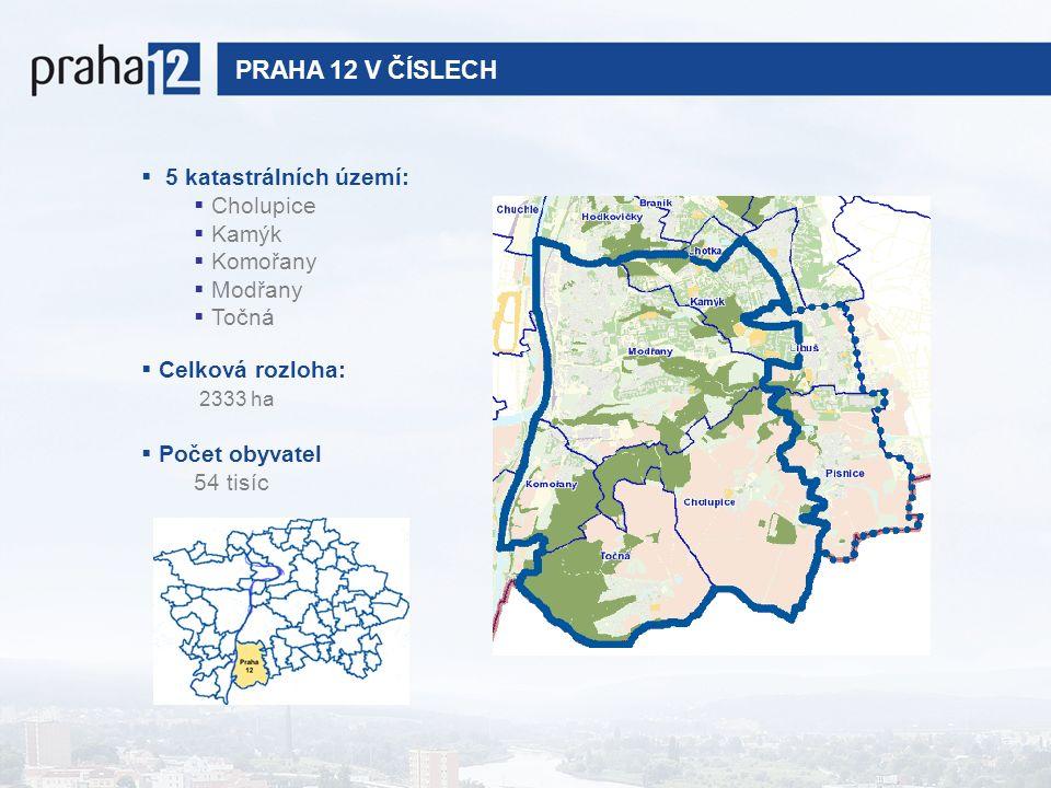 PRAHA 12 V ČÍSLECH  5 katastrálních území:  Cholupice  Kamýk  Komořany  Modřany  Točná  Celková rozloha: 2333 ha  Počet obyvatel 54 tisíc