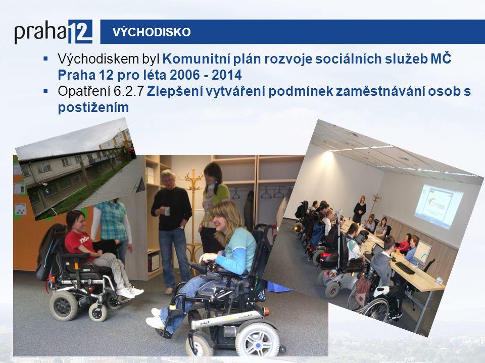 VÝCHODISKO  Východiskem byl Komunitní plán rozvoje sociálních služeb MČ Praha 12 pro léta 2006 - 2014  Opatření 6.2.7 Zlepšení vytváření podmínek zaměstnávání osob s postižením
