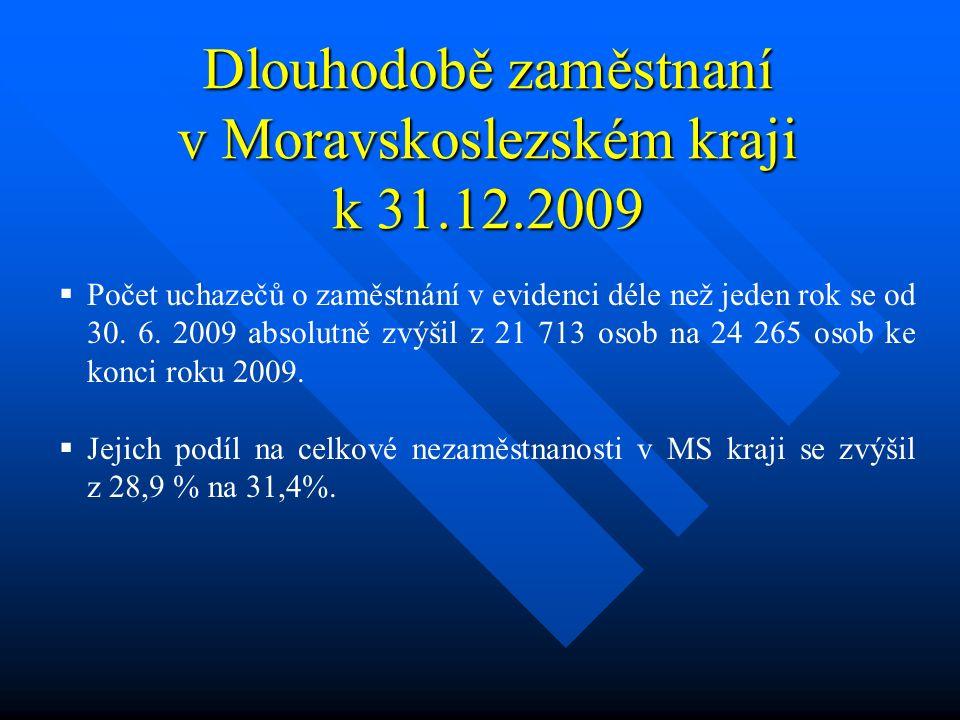 Dlouhodobě zaměstnaní v Moravskoslezském kraji k 31.12.2009  Počet uchazečů o zaměstnání v evidenci déle než jeden rok se od 30.