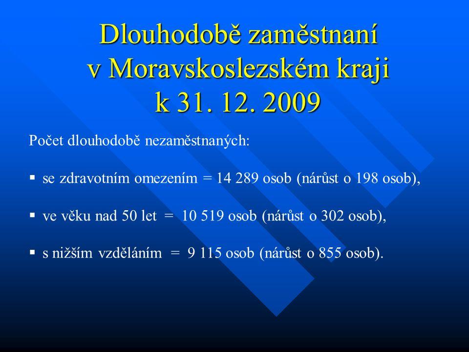 Dlouhodobě zaměstnaní v Moravskoslezském kraji k 31.