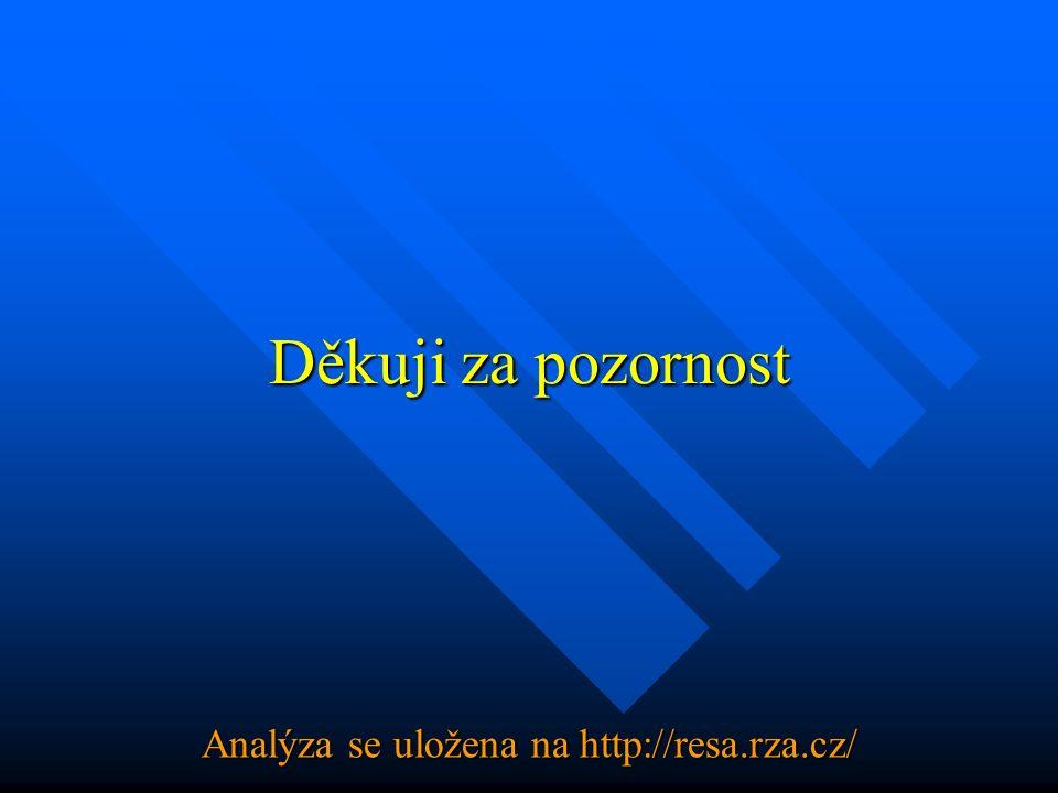 Děkuji za pozornost Analýza se uložena na http://resa.rza.cz/