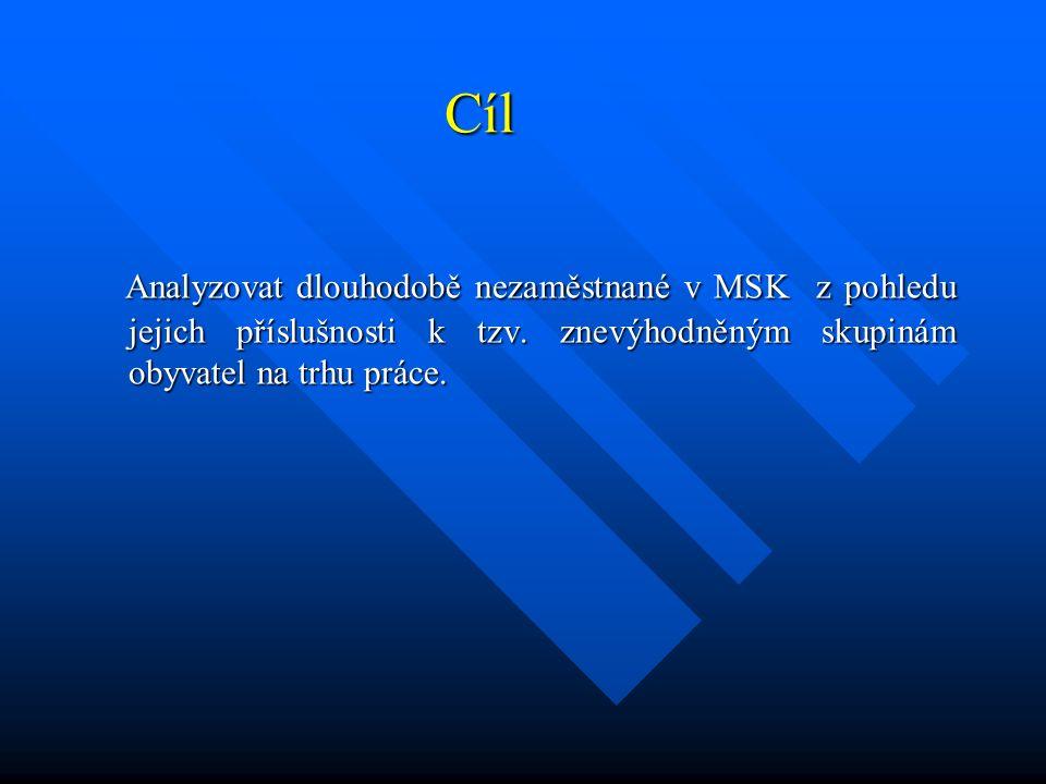 Cíl Analyzovat dlouhodobě nezaměstnané v MSK z pohledu jejich příslušnosti k tzv.