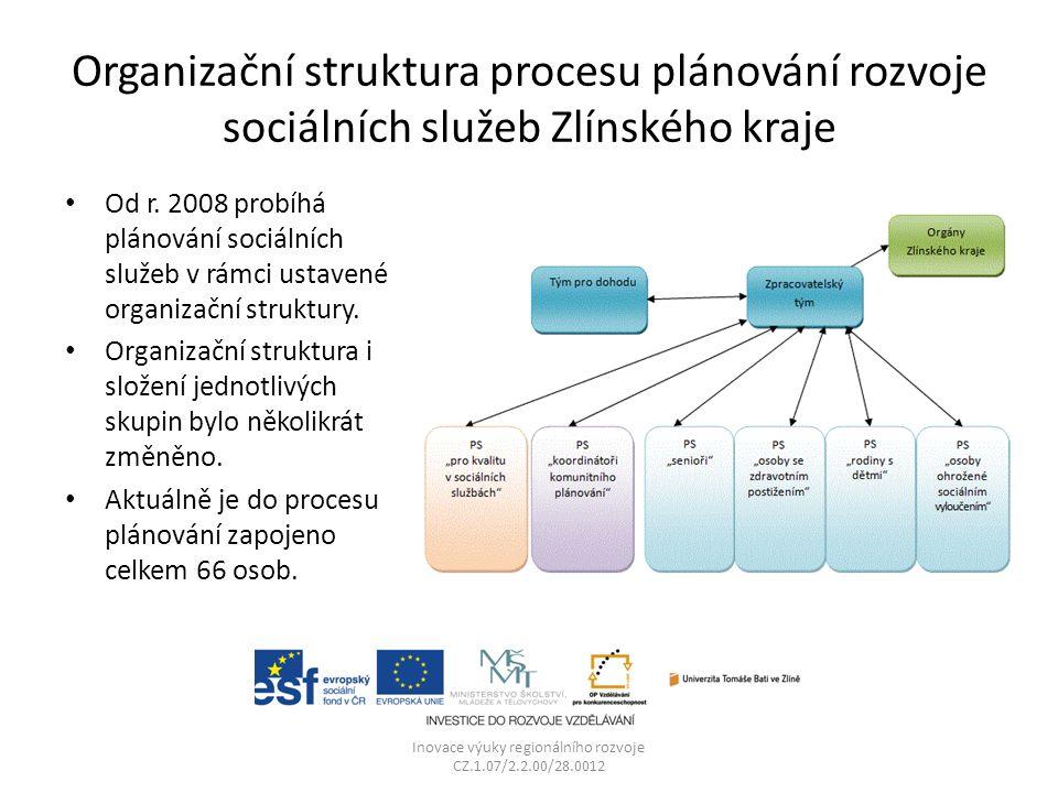 Organizační struktura procesu plánování rozvoje sociálních služeb Zlínského kraje Od r. 2008 probíhá plánování sociálních služeb v rámci ustavené orga