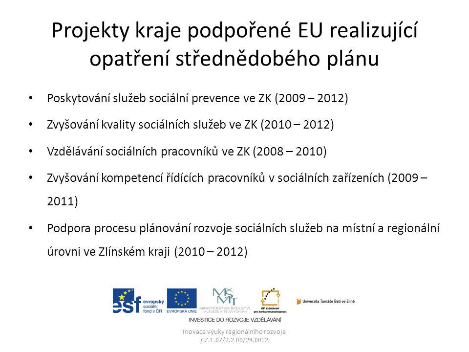 Projekty kraje podpořené EU realizující opatření střednědobého plánu Poskytování služeb sociální prevence ve ZK (2009 – 2012) Zvyšování kvality sociálních služeb ve ZK (2010 – 2012) Vzdělávání sociálních pracovníků ve ZK (2008 – 2010) Zvyšování kompetencí řídících pracovníků v sociálních zařízeních (2009 – 2011) Podpora procesu plánování rozvoje sociálních služeb na místní a regionální úrovni ve Zlínském kraji (2010 – 2012) Inovace výuky regionálního rozvoje CZ.1.07/2.2.00/28.0012