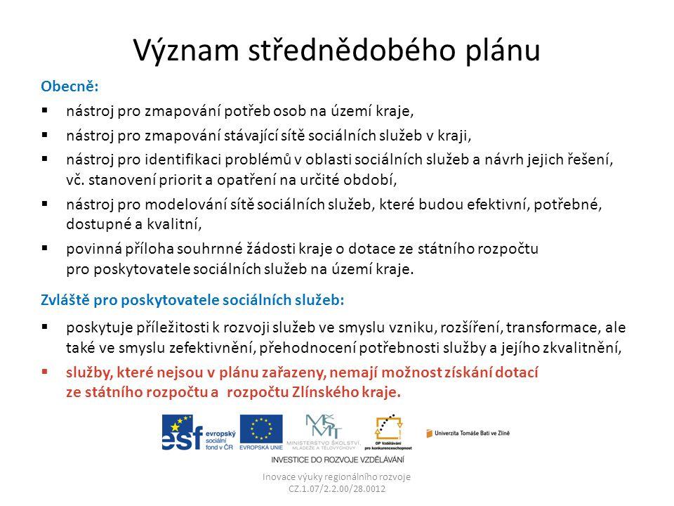 Význam střednědobého plánu Obecně:  nástroj pro zmapování potřeb osob na území kraje,  nástroj pro zmapování stávající sítě sociálních služeb v kraj