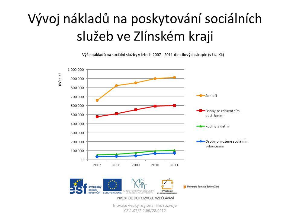 Vývoj nákladů na poskytování sociálních služeb ve Zlínském kraji Inovace výuky regionálního rozvoje CZ.1.07/2.2.00/28.0012