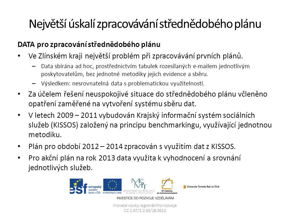 Největší úskalí zpracovávání střednědobého plánu DATA pro zpracování střednědobého plánu Ve Zlínském kraji největší problém při zpracovávání prvních p