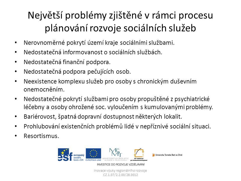 Největší problémy zjištěné v rámci procesu plánování rozvoje sociálních služeb Nerovnoměrné pokrytí území kraje sociálními službami. Nedostatečná info