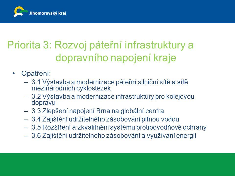 Priorita 3: Rozvoj páteřní infrastruktury a dopravního napojení kraje Opatření: –3.1 Výstavba a modernizace páteřní silniční sítě a sítě mezinárodních cyklostezek –3.2 Výstavba a modernizace infrastruktury pro kolejovou dopravu –3.3 Zlepšení napojení Brna na globální centra –3.4 Zajištění udržitelného zásobování pitnou vodou –3.5 Rozšíření a zkvalitnění systému protipovodňové ochrany –3.6 Zajištění udržitelného zásobování a využívání energií