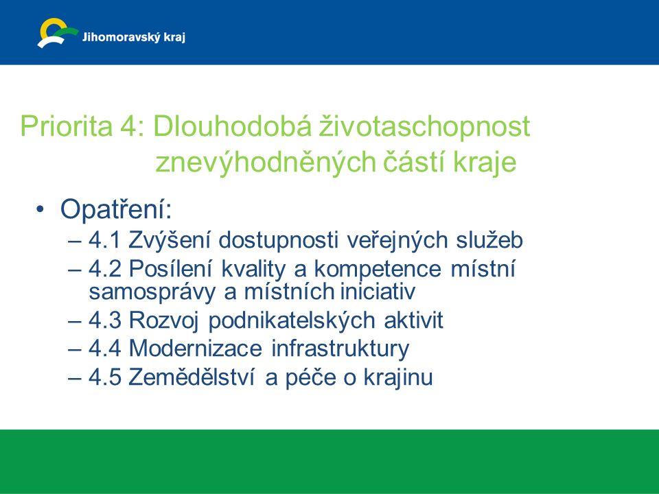 Priorita 4: Dlouhodobá životaschopnost znevýhodněných částí kraje Opatření: –4.1 Zvýšení dostupnosti veřejných služeb –4.2 Posílení kvality a kompetence místní samosprávy a místních iniciativ –4.3 Rozvoj podnikatelských aktivit –4.4 Modernizace infrastruktury –4.5 Zemědělství a péče o krajinu