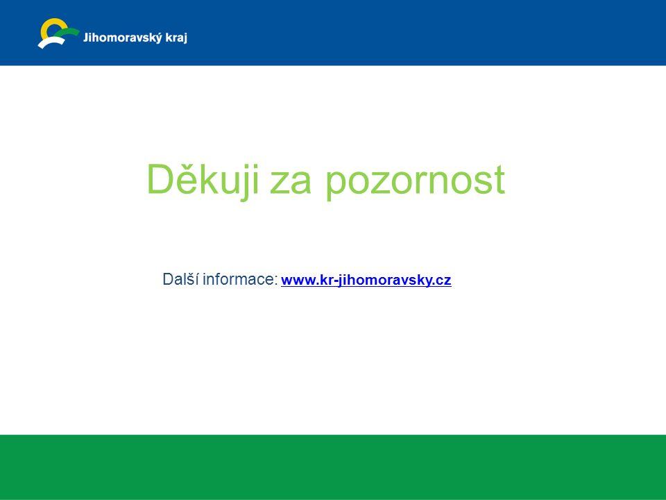 Děkuji za pozornost Další informace: www.kr-jihomoravsky.cz www.kr-jihomoravsky.cz