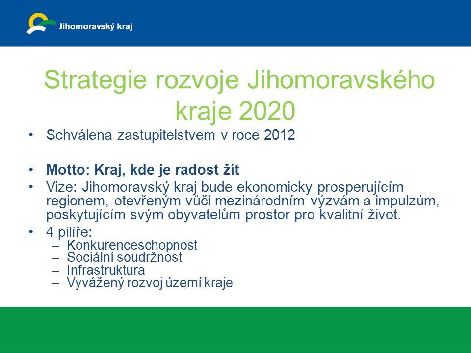 Strategie rozvoje Jihomoravského kraje 2020 Schválena zastupitelstvem v roce 2012 Motto: Kraj, kde je radost žít Vize: Jihomoravský kraj bude ekonomicky prosperujícím regionem, otevřeným vůči mezinárodním výzvám a impulzům, poskytujícím svým obyvatelům prostor pro kvalitní život.