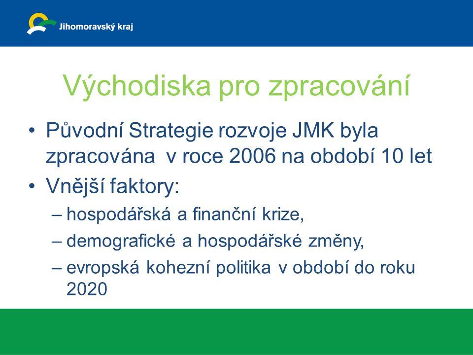 Východiska pro zpracování Původní Strategie rozvoje JMK byla zpracována v roce 2006 na období 10 let Vnější faktory: –hospodářská a finanční krize, –demografické a hospodářské změny, –evropská kohezní politika v období do roku 2020