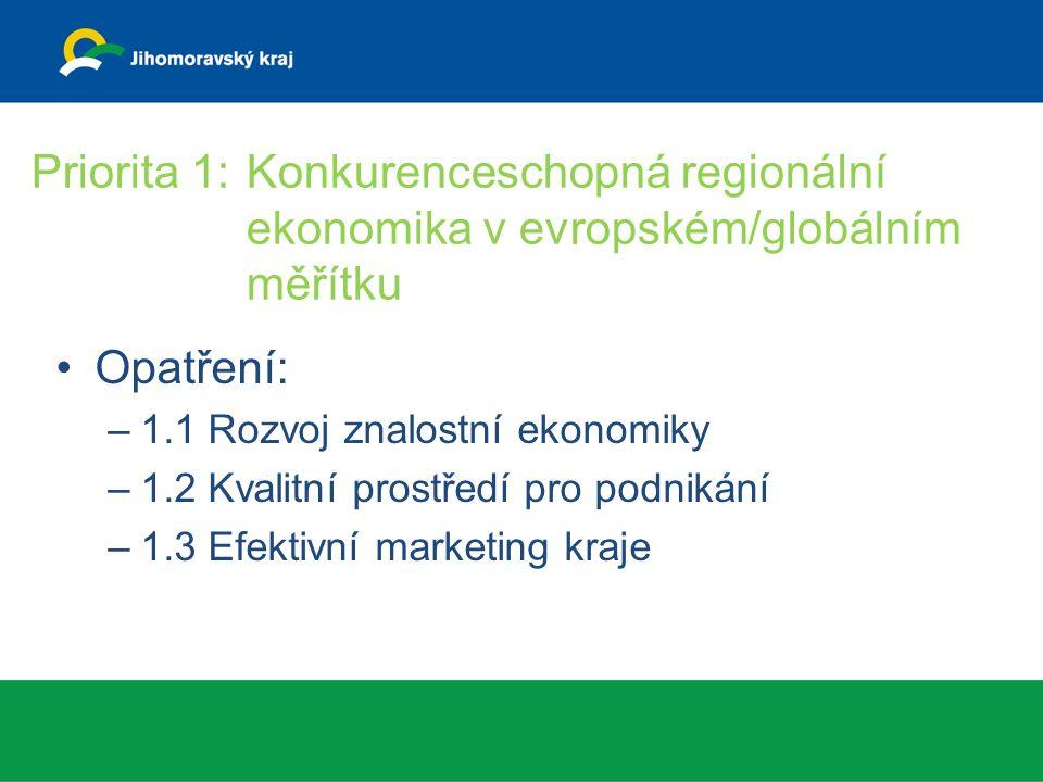 Priorita 1:Konkurenceschopná regionální ekonomika v evropském/globálním měřítku Opatření: –1.1 Rozvoj znalostní ekonomiky –1.2 Kvalitní prostředí pro podnikání –1.3 Efektivní marketing kraje