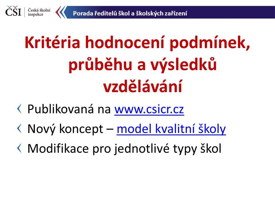 Publikovaná na www.csicr.czwww.csicr.cz Nový koncept – model kvalitní školymodel kvalitní školy Modifikace pro jednotlivé typy škol Kritéria hodnocení