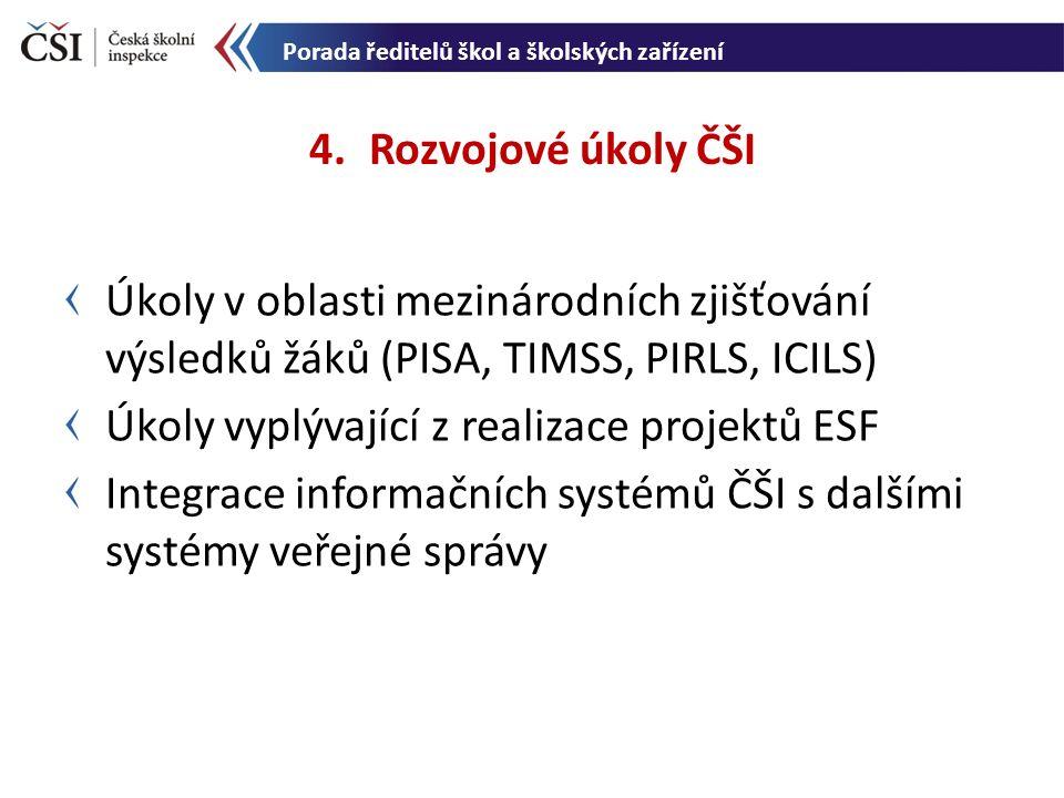 Úkoly v oblasti mezinárodních zjišťování výsledků žáků (PISA, TIMSS, PIRLS, ICILS) Úkoly vyplývající z realizace projektů ESF Integrace informačních s