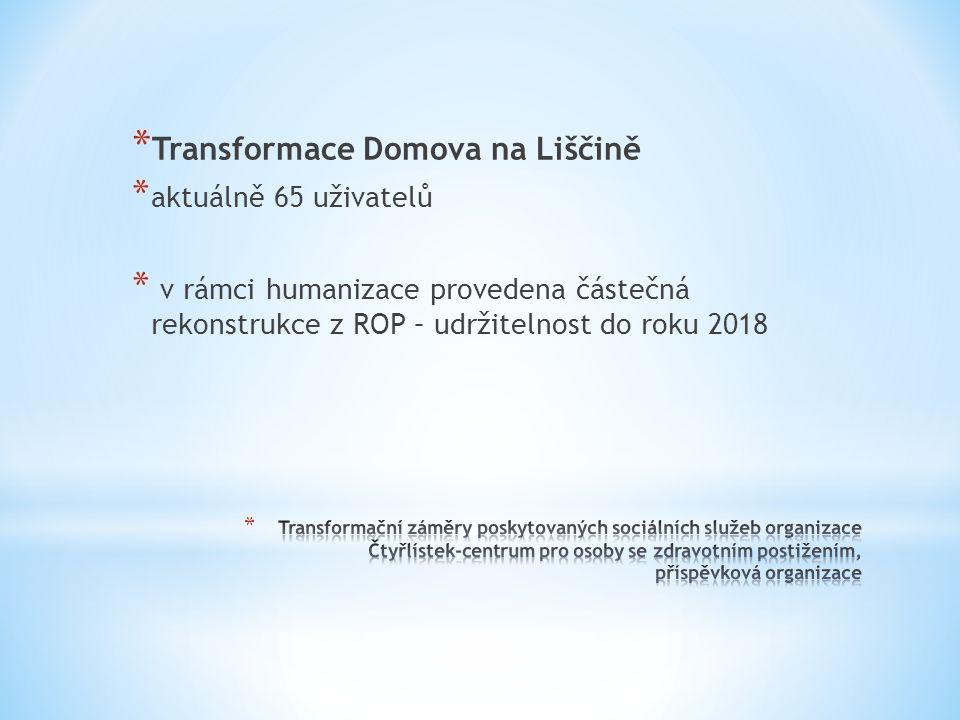 * Transformace Domova na Liščině * aktuálně 65 uživatelů * v rámci humanizace provedena částečná rekonstrukce z ROP – udržitelnost do roku 2018