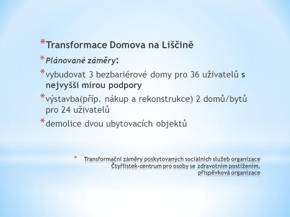 * Transformace Domova na Liščině * Plánované záměry : * vybudovat 3 bezbariérové domy pro 36 uživatelů s nejvyšší mírou podpory * výstavba(příp.