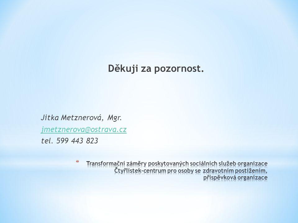 Děkuji za pozornost. Jitka Metznerová, Mgr. jmetznerova@ostrava.cz tel. 599 443 823
