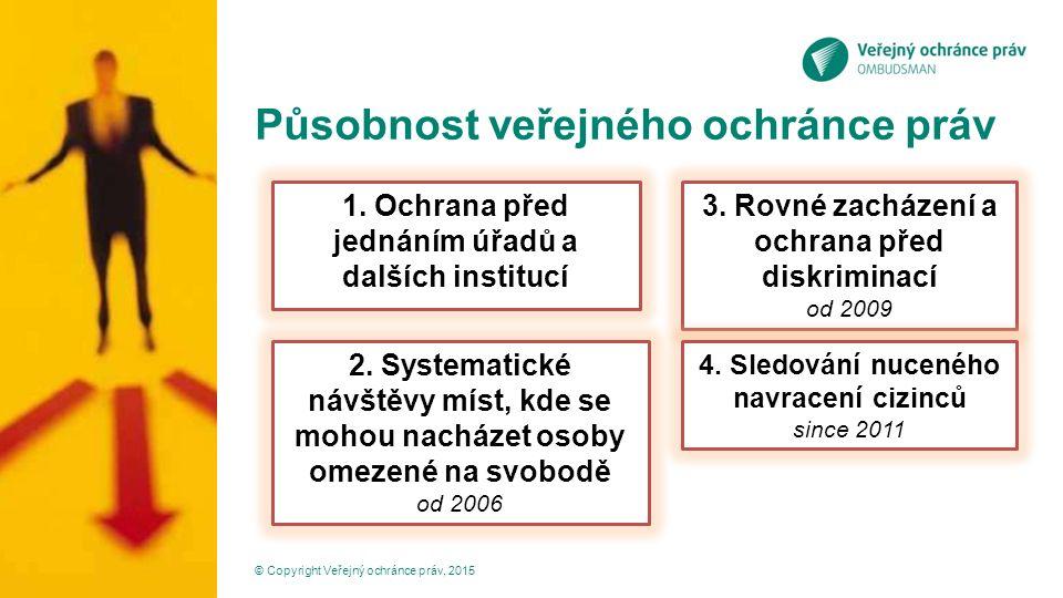 Působnost veřejného ochránce práv 1. Ochrana před jednáním úřadů a dalších institucí 2.