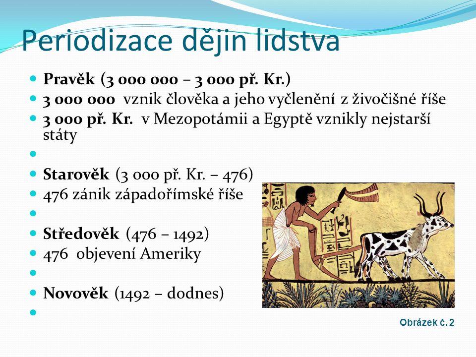 Periodizace dějin lidstva Pravěk (3 000 000 – 3 000 př.