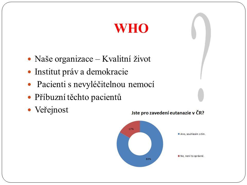 WHO Naše organizace – Kvalitní život Institut práv a demokracie Pacienti s nevyléčitelnou nemocí Příbuzní těchto pacientů Veřejnost