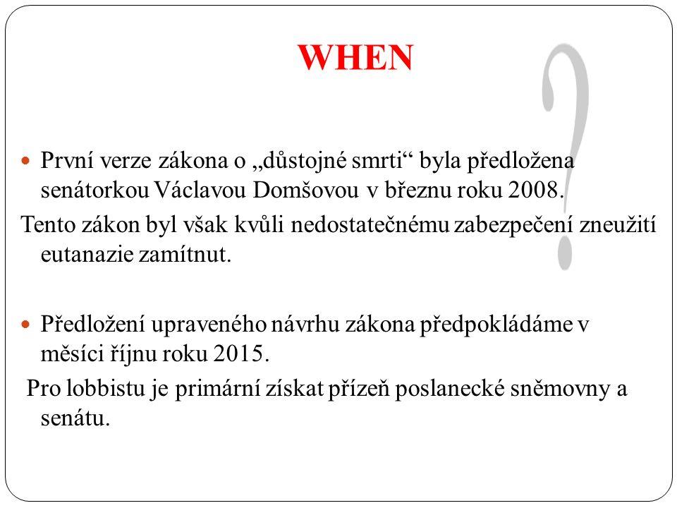 """WHEN První verze zákona o """"důstojné smrti byla předložena senátorkou Václavou Domšovou v březnu roku 2008."""