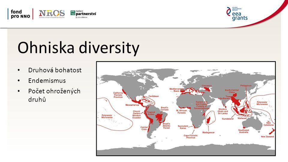Ohniska diversity Druhová bohatost Endemismus Počet ohrožených druhů