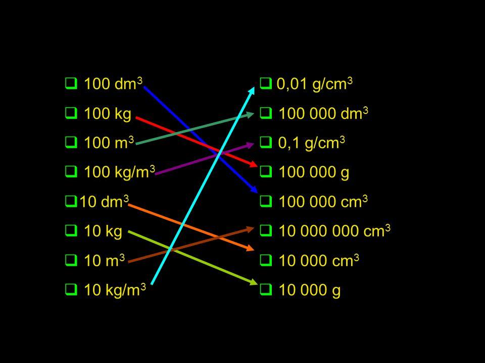 Spojte, co k sobě náleží:  100 dm 3  100 kg  100 m 3  100 kg/m 3  10 dm 3  10 kg  10 m 3  10 kg/m 3  0,01 g/cm 3  100 000 dm 3  0,1 g/cm 3  100 000 g  100 000 cm 3  10 000 000 cm 3  10 000 cm 3  10 000 g