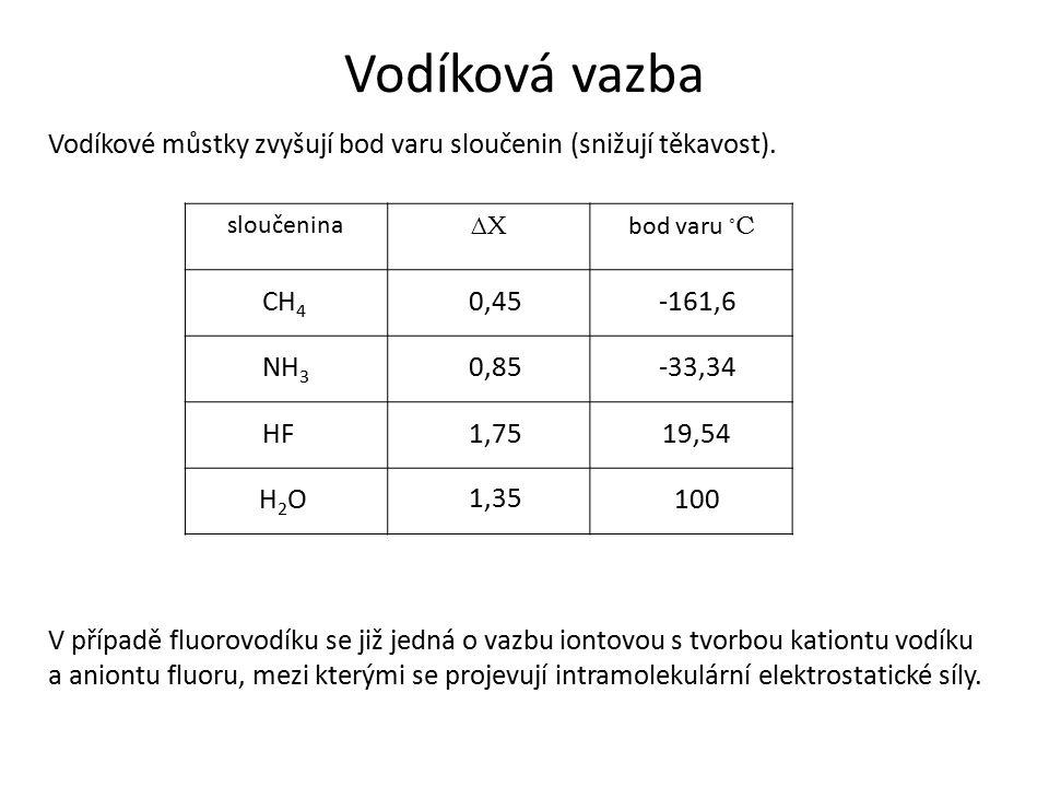 Vodíková vazba Vodíkové můstky zvyšují bod varu sloučenin (snižují těkavost).