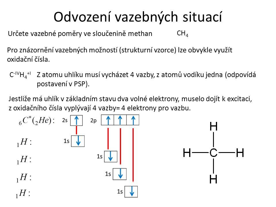 Odvození vazebných situací Určete vazebné poměry ve sloučenině methan CH 4 C -IV H 4 +I Z atomu uhlíku musí vycházet 4 vazby, z atomů vodíku jedna (odpovídá postavení v PSP).