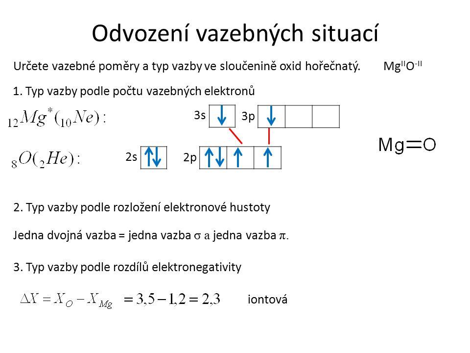 Odvození vazebných situací Určete vazebné poměry a typ vazby ve sloučenině oxid hořečnatý.