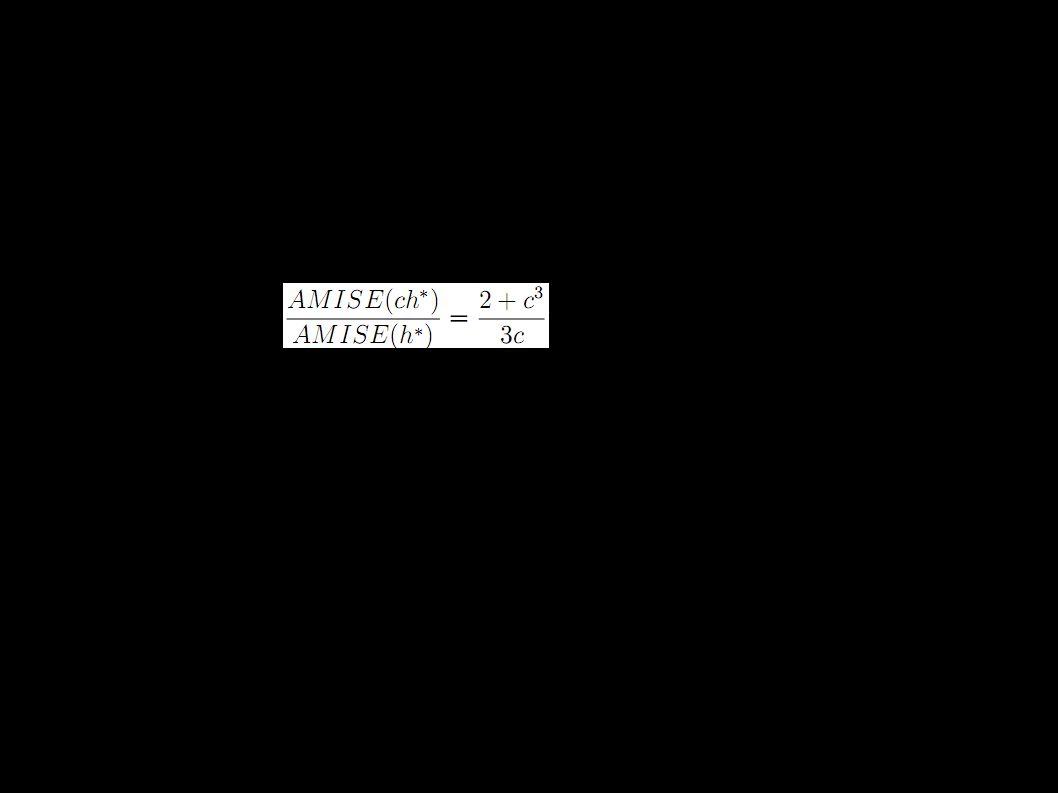 Řád konvergence, citlivost ● Odhady založené na Scottově vzorci mají řád konvergence N -2/3 (pro porovnání MLE má N -1 ).