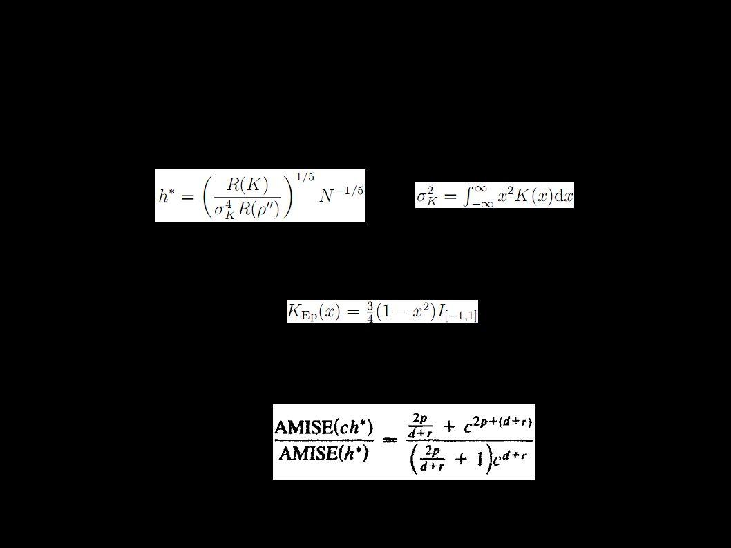 Tvar jádra, šířka jádra, citlivost ● Optimální šířka jádra (Scott - kniha) ● Optimální je tzv.