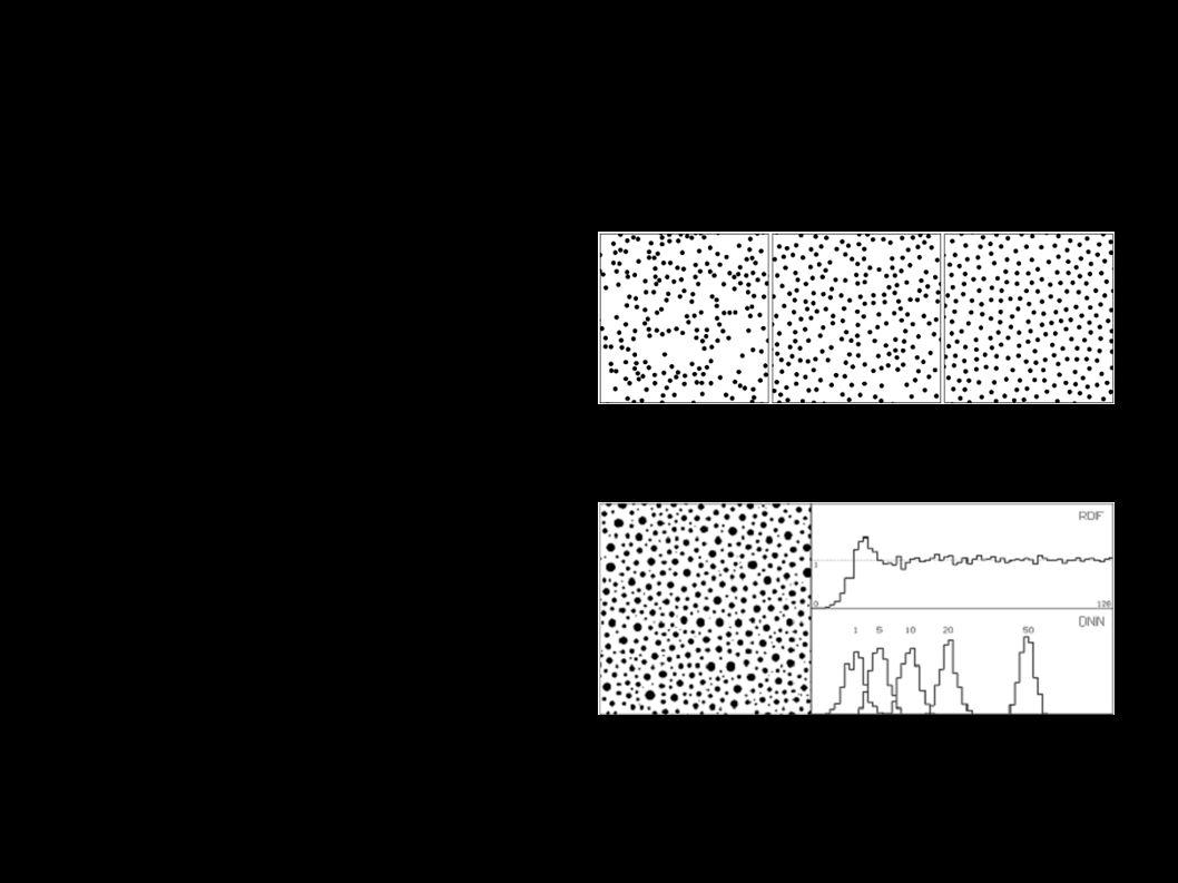 Odhady hustoty pravděpodobnosti - motivace ● Zhodnotit pravidelnost daných struktur ● Rozdělení vzdáleností d-tých nejbližších sousedů ● Radiální distribuční funkce