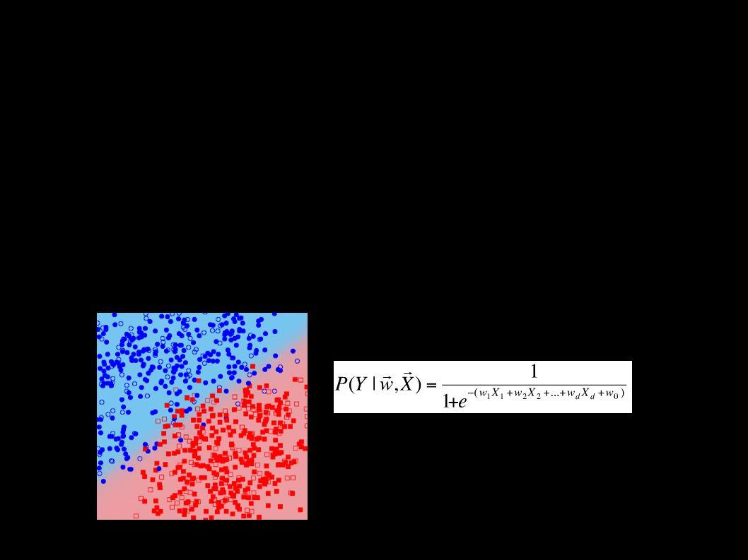 Logistická regrese ● Není to matematicky ekvivalentní se SVM - minimalizujeme různé veličiny ● Výsledky můžou být srovnatelně dobré