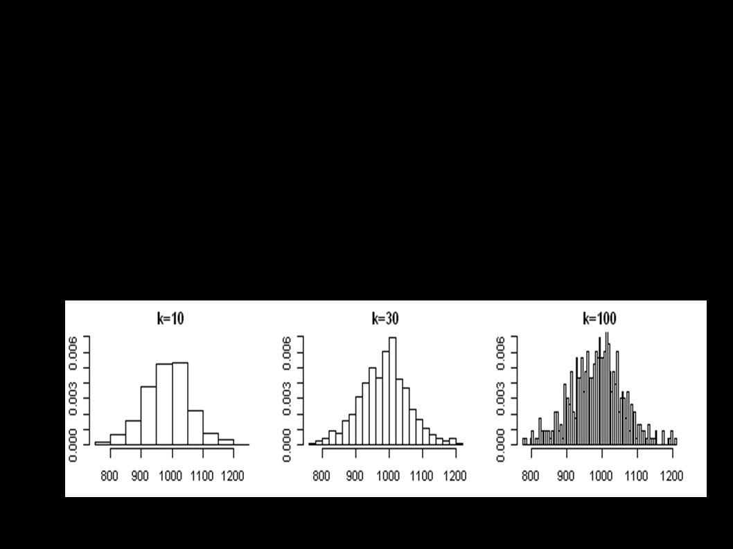 Histogram - po částech konstantní odhad hustoty pravděpodobnosti ● k - počet binů, h - šířka binu ● k = ceiling( (max(x)-min(x)) / h ) ● k, resp.